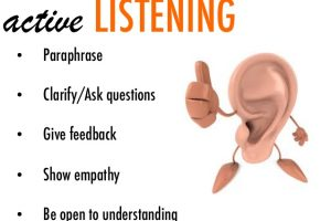 active listening clipart 11