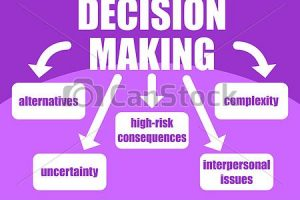 decision making clipart 10