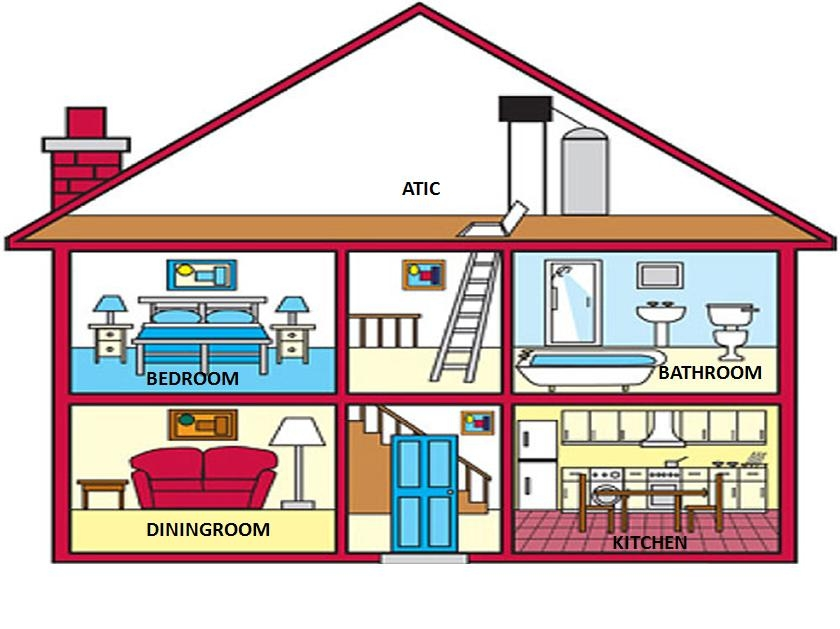 Different Parts Of The House Clipart 12