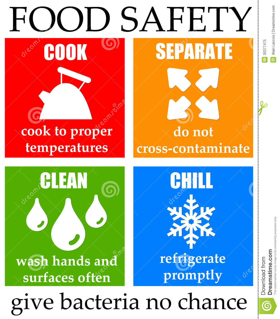 Food Hygiene Clipart 2 187 Clipart Station