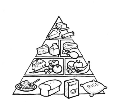 Food pyramid clipart black and white 1 » Clipart Station