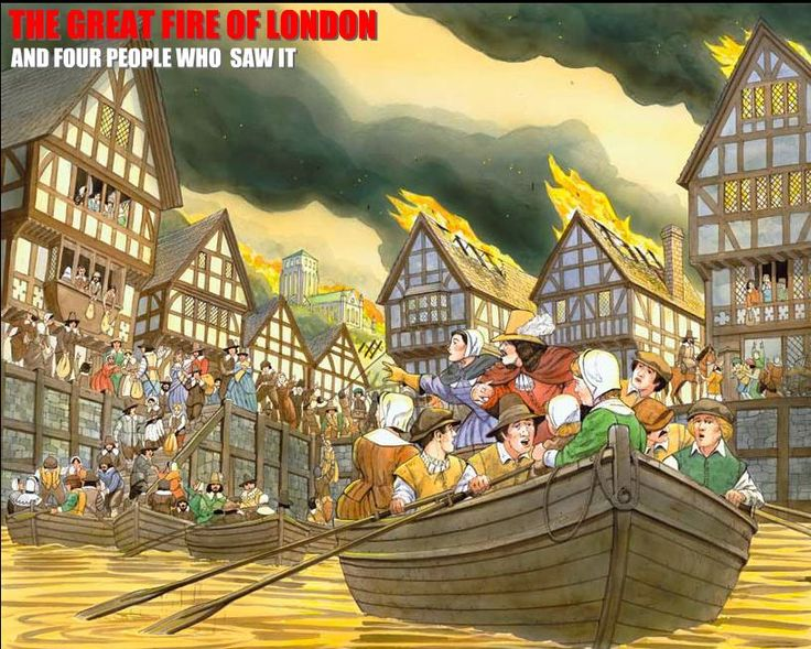 Image result for fire of london clipart