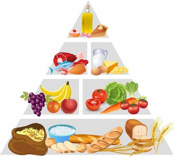 Healthy Foods Clipart Healthy Eating Clipart...