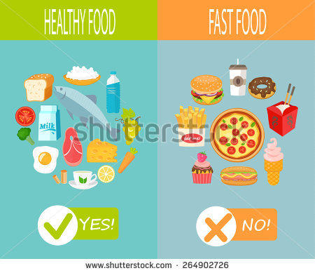 What Are the Effects of an Unhealthy Diet?