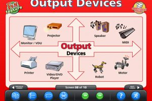 input and output devices clipart 13
