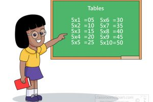 multiplication clipart 5