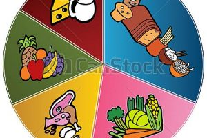 nutritious food clipart 5