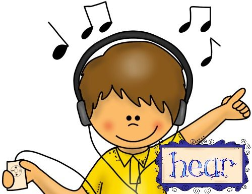 Image result for sense of hearing clipart