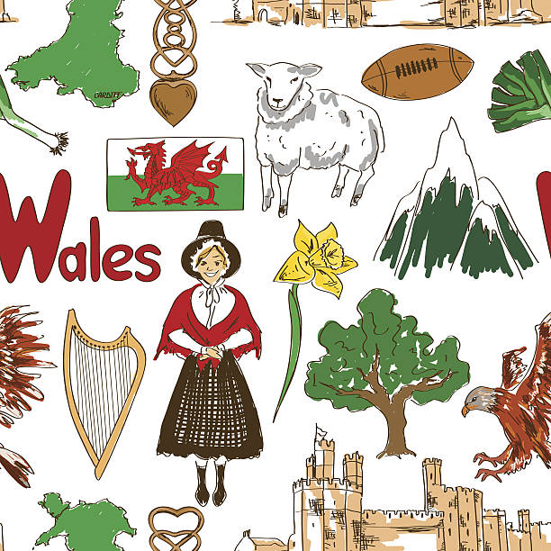 Image result for Wales clipart