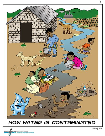 water pollution clipart 3  u00bb clipart station