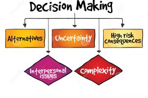 decision making clipart 7